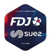 FDJ Nouvelle Aquitaine Futuroscope